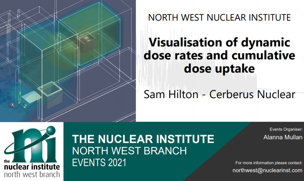 Nuclear Institute – Dynamic Dose Rates